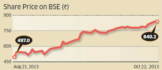 JSW Steel: Exports, ore supply bode well