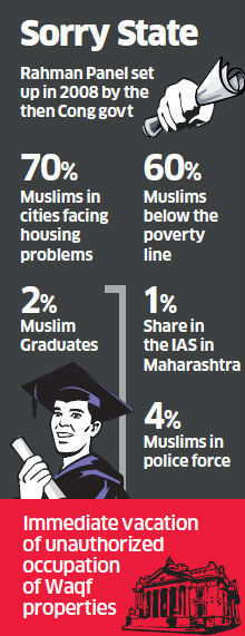 Panel recommends 10% jobs for muslims in Maharashtra