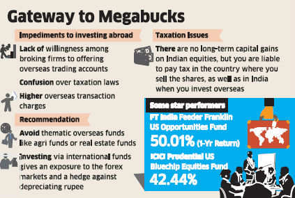 They cite lack of willingness among broking firms to offering overseas trading accounts, confusion over taxation laws.