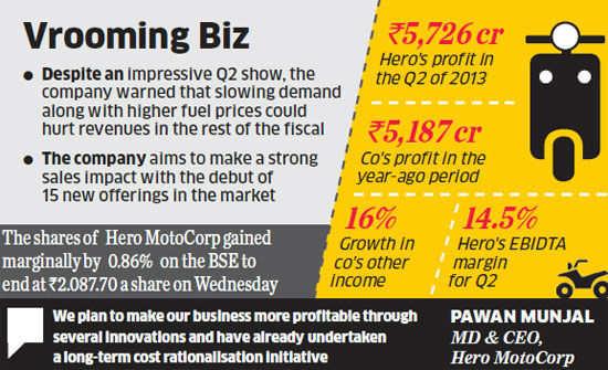Hero MotoCorp back on growth track