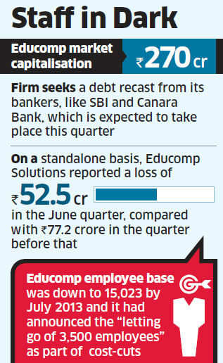 Educomp defaults on provident fund payments, says 'delay brought upon by stress'