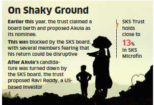 The trust, led by Bikshamaiah Gujja, a well-known social scientist, is disappointed with the SKS Microfinance board for denying a board seat to the promoter.