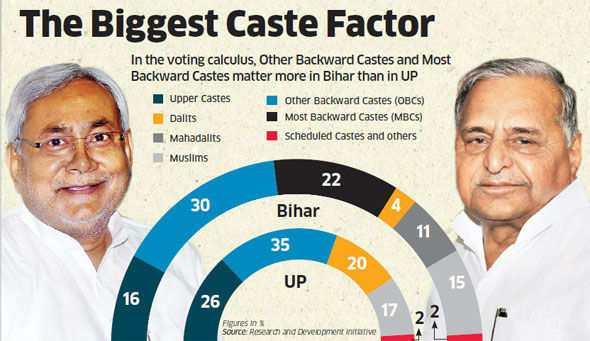 Backwards hold key in Bihar poll matrix