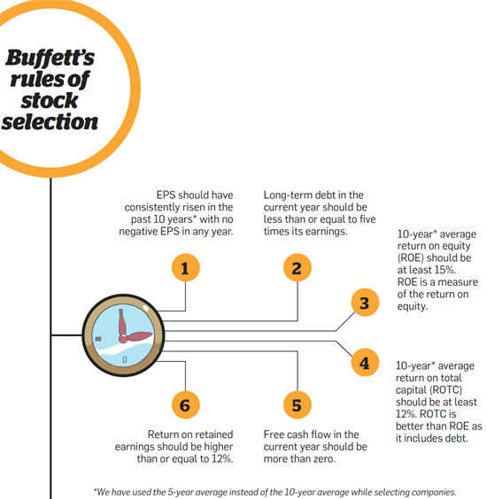 Buffett's rules of stock selection