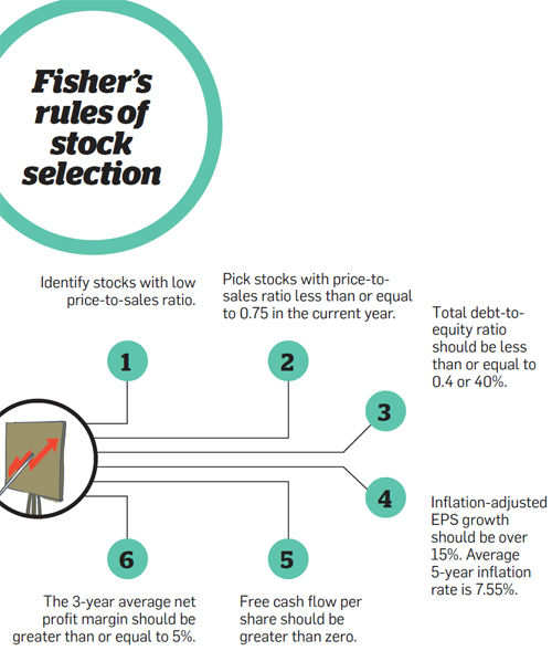 Fisher's rules of stock selection