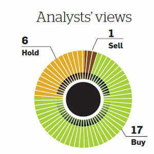 ET Wealth: Guj Pipavav's growth prospects and attractive valuation make it a good buy