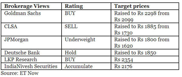 How brokerages rate Wipro, Hero, Cairn India, ICICI and HDFC