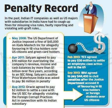 Visa misuse investigation: Infosys likely to reach a settlement with US today