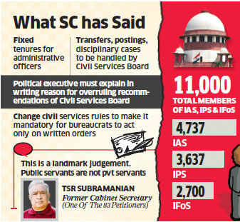 Supreme Court asks Centre, States to give fixed tenure to bureaucrats
