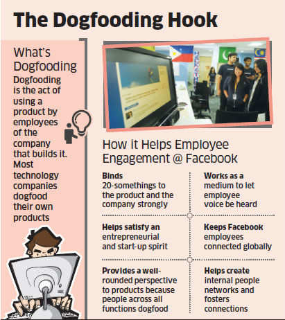 Facebook using 'dogfooding' to retain and engage employees