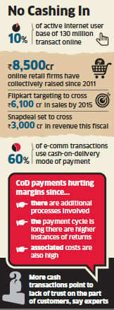 Cash-on-delivery hurts bottom line of cos like Flipkart, Snapdeal due to extra associated costs