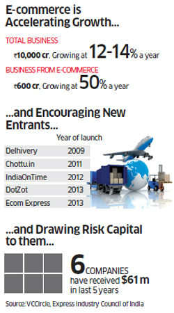 How an algorithm is changing the logistics business - The Economic Times