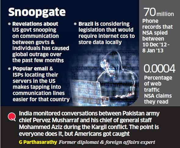 India must support UN's e-snooping move: Human rights activists