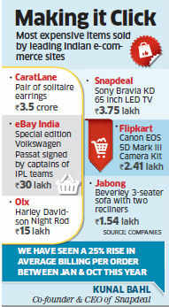E-commerce: Vintage cars, Harley Davidson bikes, costly jewellery find takers online