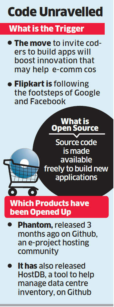 Flipkart opens up its technology platforms to build new applications