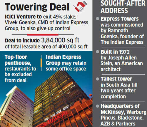 Blackstone to buy Mumbai's iconic Express Towers with Panchshil Realty for Rs 900 crore
