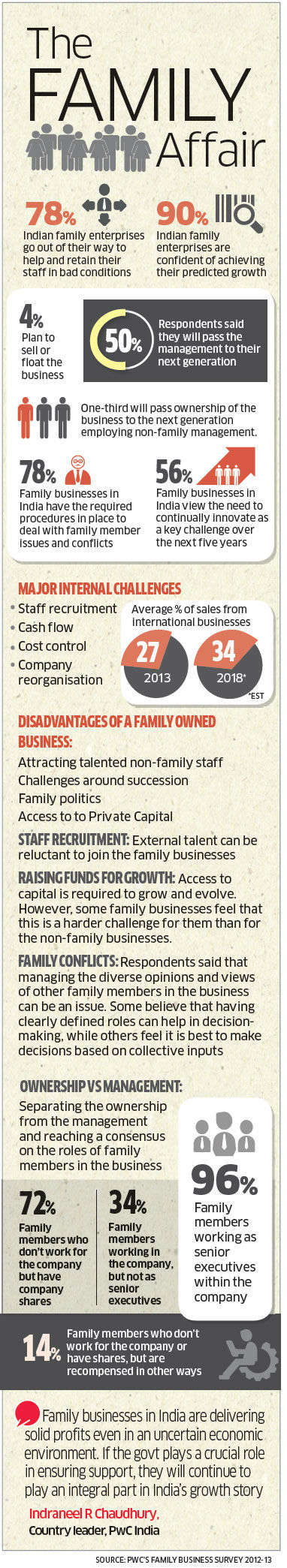 India offers challenges to returnee entrepreneurs like Snapdeal founder Kunal Behl