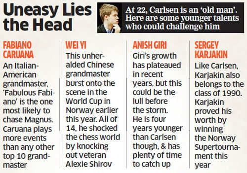 Magnus Carlsen's the champ, but Viswanathan Anand still has a champion's calendar