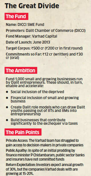 Prasad Dahapute and his team of five IIM graduates took on the onerous challenge of raising India's first venture capital fund dedicated to Dalit businesses.