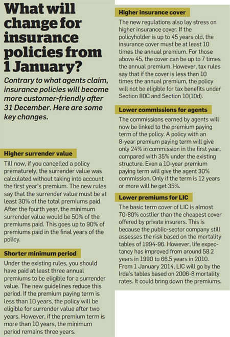 What will change for insurance policies from January 1?