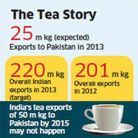 Kenya tea outdo Assam tea in Pakistani market