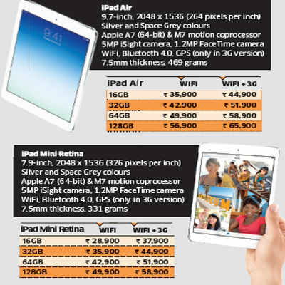 New iPads launch today