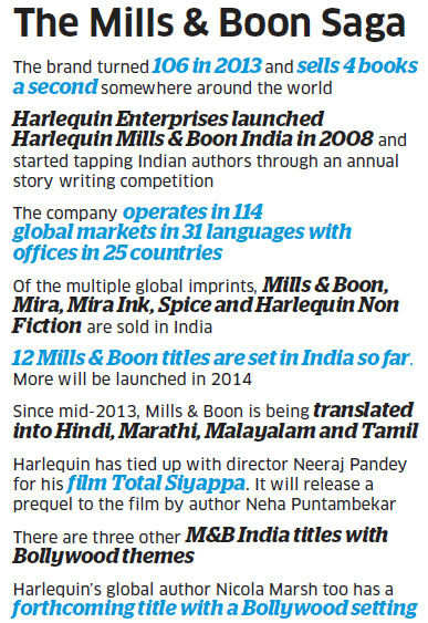 Sunday ET: Harlequin India bets big: Indian writers give
