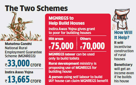 Government to combine MGNREGS and Indira Awas Yojana to save on costs