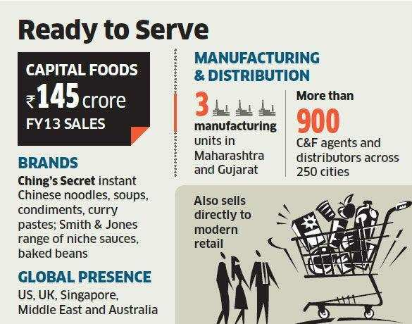 Biyani to exit Capital Foods, sell 44% to European fund
