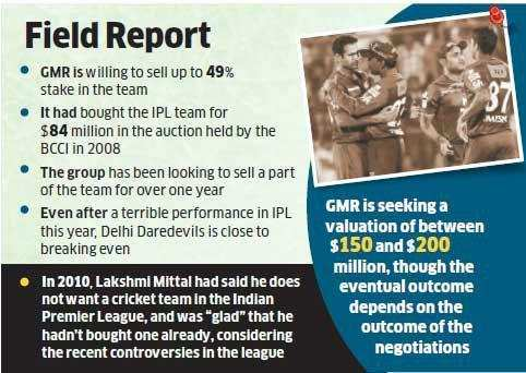 Lakshmi Mittal in talks to buy stake in Delhi Daredevils