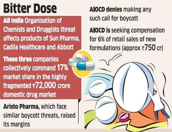 Retailers, Pharma companies fail to agree over margins of price