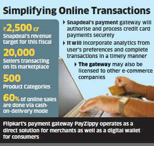 Snapdeal to launch own payment gateway