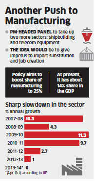 Committee to consider tax incentives to boost manufacturing