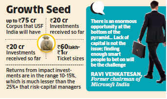 Unitus Seed Fund India draws more corporate heavyweights