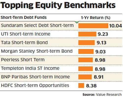 Short-term debt funds best bet for higher returns