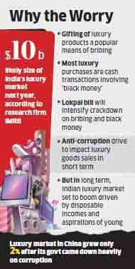 Lokpal Bill may hurt luxury market