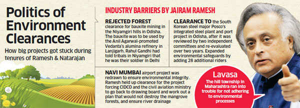 Jayanthi Natarajan's stint at environment ministry did little to the lift business sentiment