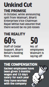 After Split, Walmart and Bharti Retail issue pink slips to employees