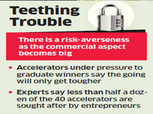 Accelerators say they cannot waste their time and money on half-baked ideas, setting up a piquant clash in the world of startups and early-stage investing.