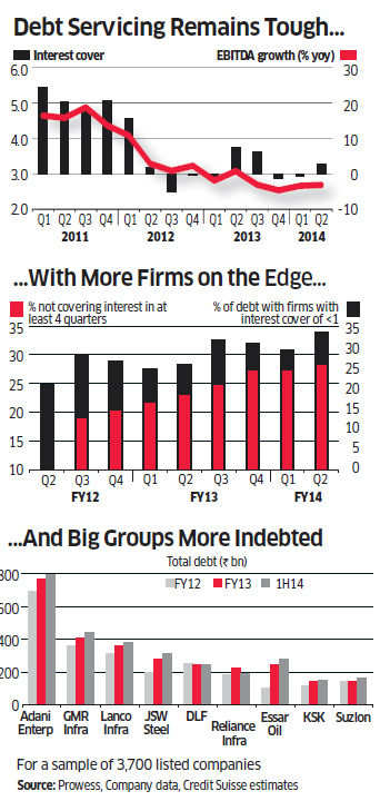 India Inc fully felt the pain of a debt trap in 2013. In 2014, some companies will wriggle out and a few may die entrapped.