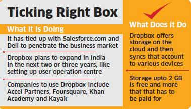 Cloud storage startup Dropbox looking to woo corporates
