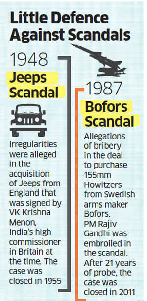 Rs 3,600 crore VVIP chopper deal with AgustaWestland scrapped in view of bribery allegations.