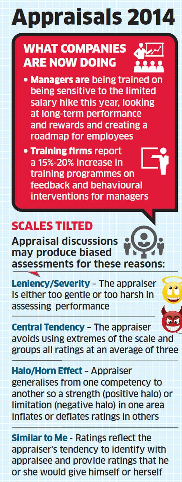 Companies creating mechanisms to enable fair appraisal process