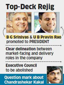 Not just politics, India Inc too is shaking up