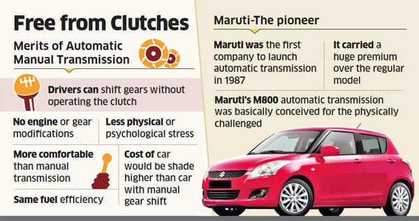 Maruti's new clutch-less car: To introduce automatic manual transmission technology in India