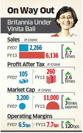 Vinita Bali to exit Britannia in March; COO Varun Berry to take over top job