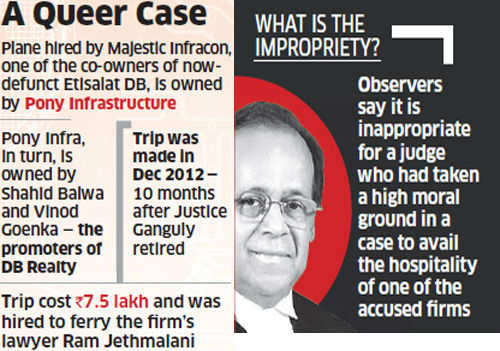 10 months after retiring, former SC Judge AK Ganguly flew in a plane owned by 2G accused DB Group
