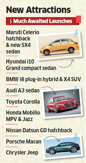 Maruti, Audi, Honda, Mercedes and others expected to showcase 70 new vehicles at Delhi Auto Expo