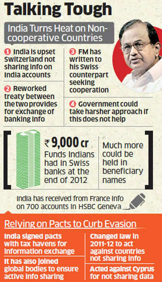 Unable to bank on Switzerland, India intensifies pressure for information on tax evaders, account holders