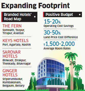 Branded hotels eye tier-3 and tier-4 towns buzzing with